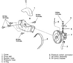 alternator wiring diagram chrysler alternator discover your 1998 dodge stratus power steering diagram