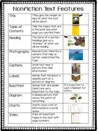 Nonfiction Text Features Anchor Chart Printable Nonfiction Text Features Chart Nonfiction Text Features