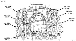 spark plug wiring diagram dodge ram 5 9 spark firing order for spark plug wires on spark plug wiring diagram dodge ram 5 9