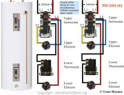 creative hot water thermostat wiring diagram how to wire water klixon hot water thermostat wiring diagram creative hot water thermostat wiring diagram how to wire water heater thermostats