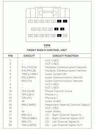 mercury grand marquis radio wiring diagram wiring diagram 1997 mercury mountaineer radio wiring diagram