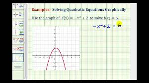 ex 2 solving quadratic equations graphically using the intersection method
