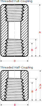 Pipe Npt Size Chart Dimensions Of Threaded Full And Half Couplings Nps 1 2 To