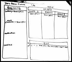 paragraph descriptive essay graphic organizer buy original essay essay outline help outline essay essay help environment help help outline essay essay help environmenthelp outline