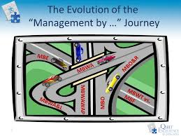 Quote on mbo mbo is a comprehensive managerial system that integrates many key managerial activities in a systematic manner and that is consciously directed towards the effective and efficient achievement of organizational and individual objectives. Management By Asking Really Good Questions Ppt Download