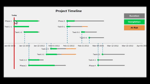 it project timeline excel project timeline step by step instructions to make your
