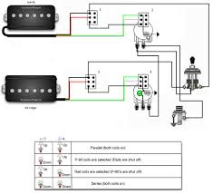 p rails wiring diagram 2 on on switches 2 push pull pots acts like the triple shots rings you can use both pickups separately for out of phase you ll need 2 more s es