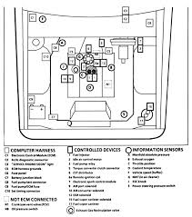 mat sensor iat sensor location third generation f body message 1988 1990 firebird autozone repair guide