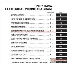 toyota rav4 2007 electrical wiring diagram auto repair manual click to expand