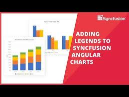 Adding Legends To Syncfusion Angular Charts Youtube