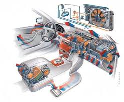 how car air conditioner works. car air conditioning system how conditioner works k