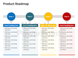 Road Map Powerpoint Roadmap Presentation Powerpoint Template Interactive Roadmap