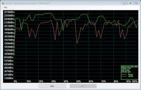 samsung 960 pro 1tb. samsung 960 pro m2 - compression 1tb