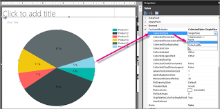 Ssrs Pie Chart Drill Down Tutorial Add A Pie Chart To Your Report Report Builder