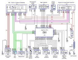 peugeot 1007 2 tronic gearbox and this is the detailed wiring schematic for the controls and actuators of the auto gearbox the coloured wires are the can van circuits legend in
