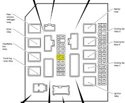 55 elegant 2008 nissan frontier fuse diagram createinteractions nissan xterra trailer wiring harness 2008 nissan frontier fuse diagram luxury nissan frontier trailer wiring diagram