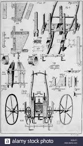 Pioneer Design Engineering Pvt Ltd Jethro Tull 1674 1741 English Agricultural Pioneer Design