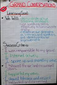 Dialogue Anchor Chart Small Group Rules Anchor Chart Www Bedowntowndaytona Com