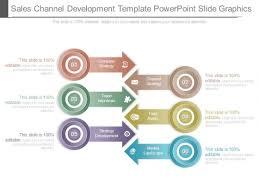 Sales Channel Development Template Powerpoint Slide Graphics