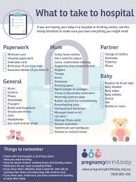 Baby Stuff Checklist What To Take To Hospital Checklist Pregnancy Birth And Baby