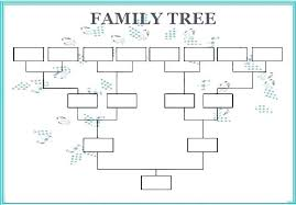 Family Tree Template Free Download Family Tree Template Editable
