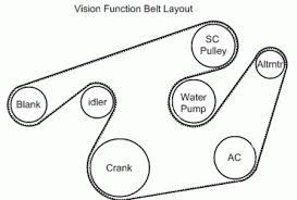scion tc body parts wiring diagram for car engine scion fr s fuse box diagram