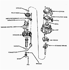 chevy hei distributor wiring diagram webtor me GM HEI Wiring Schematic chevy ignition wiring diagram 1956 switch adorable hei distributor and
