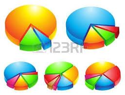 рефераты Фотографии картинки изображения и сток фотография без  5 красочная 3d графики пирог на белом