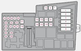 volvo c30 (2006 2008) fuse box diagram auto genius fuse box volvo 850 volvo c30 (2006 2008) fuse box diagram