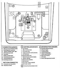 GM Performance    View topic   VSS wiring question further car  gm vss wiring diagrams  Chevy Silverado Wiring Diagram Repair as well VSS project need some tips   Blazer Forum   Chevy Blazer Forums together with Camaro Tbi Wiring   Wiring Diagram • together with 88 Camaro Wiring Diagram   Wiring Diagram • moreover AustinThirdGen Org likewise Neutral Switch And Vss Wiring Dodge Diesel Diesel Truck also Speed Sensor Wiring Diagram Mr2 Speed Sensor Wiring Diagram   Wiring additionally car  gm vss wiring diagrams  Chevy Silverado Wiring Diagram Repair also Camaro Tbi Wiring   Wiring Diagram • likewise 1979 Gmc Wiring Schematic   Wiring Diagram •. on 88 chevy truck wiring diagram vss