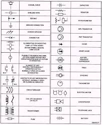 Electrical Symbols Chart Charge And Current Lessons Tes Teach