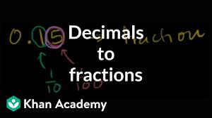 Common Fraction To Decimal Conversion Chart Rewriting Decimals As Fractions 0 15 Video Khan Academy
