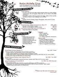 Good Resume Verbs Good Teacher Resume Resume For Study 89