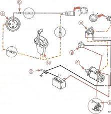 super m wiring diagram super image wiring diagram farmall super m wiring diagram el car wiring diagram on super m wiring diagram