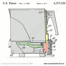 circuit diagram kettle wiring diagram used how do electric kettles work explain that stuff circuit diagram kettle