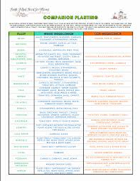 30 Companion Planting Chart For Vegetables Tate Publishing