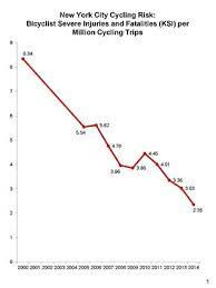Nyc Dot Bicyclists Ridership Statistics And Reports