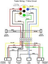wiring diagram 7 wire trailer plug images pin semi 7 trailer plug wiring diagram for 7 wire trailer plug wiring circuit