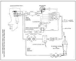 boat trim gauge wiring diagram nilza bass boat pinterest wiring diagram boat trailer boat trim gauge wiring diagram nilza