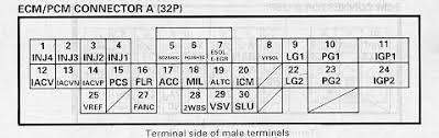 obdii to obdi wiring diagram for gsr ecu honda tech obd2 diagram