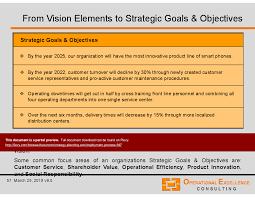 Strategic Planning Hoshin Policy Deployment Powerpoint
