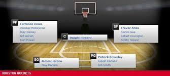 Houston Rockets Depth Chart Houston Rockets Depth Chart 2014 15 Nba Season Nba 2014