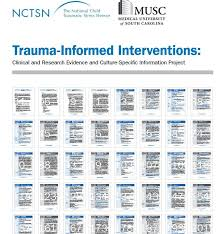 20201 best health and wellness images on Pinterest   Trauma ...