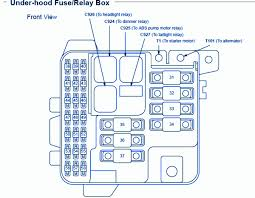 rl fuse box 2000 acura rl fuse box 2000 wiring diagrams