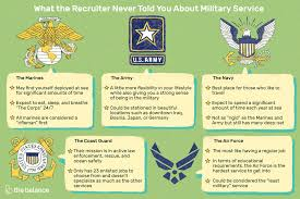 Deciding Which Military Service To Join