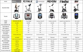 Exercise Bike Comparison Chart Elite Ub Upright Bike Comparison Chart 2 3g Cardio
