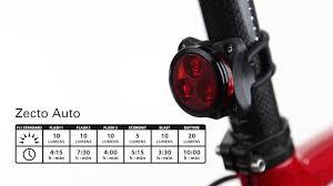 Lezyne Zecto Drive 250 80 Light Set Lezyne Zecto Drive Auto The Ultimate Automatic Bike Light