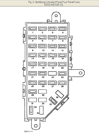 need a diagram of a ford ranger fuse box graphic graphic