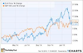 Duke Energy Earnings 3 Reasons This Dividend Stock