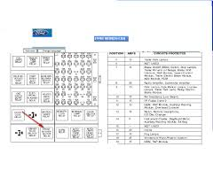 2006 ford focus fuse box layout auto electrical wiring diagram 2007 ford fuse box location
